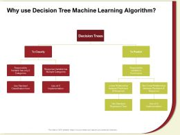 Why Use Decision Tree Machine Learning Algorithm Predict Ppt Powerpoint Presentation Ideas Portfolio