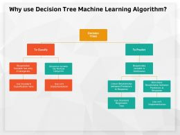 Why Use Decision Tree Machine Learning Algorithm Regression Ppt Powerpoint Presentation Styles Grid