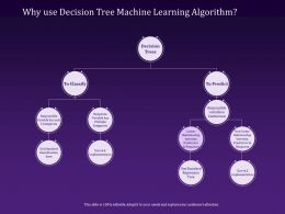 Why Use Decision Tree Machine Learning Algorithm Standard Ppt Powerpoint Presentation Introduction