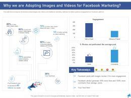 Why We Are Adopting Images And Videos For Facebook Marketing Digital Marketing Through Facebook Ppt Tips