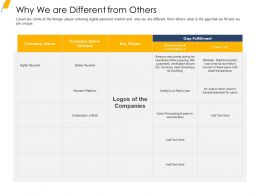Why We Are Different From Others Ppt Template
