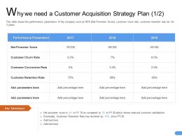 Why We Need A Customer Acquisition Strategy Plan L2090 Ppt Powerpoint Tips