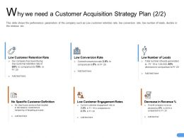 Why We Need A Customer Acquisition Strategy Plan L2091 Ppt Powerpoint Image