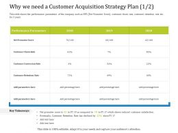 Why We Need A Customer Acquisition Strategy Plan L2107 Ppt Powerpoint Ideas Styles