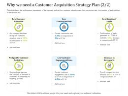Why We Need A Customer Acquisition Strategy Plan L2108 Ppt Powerpoint Ideas Mockup