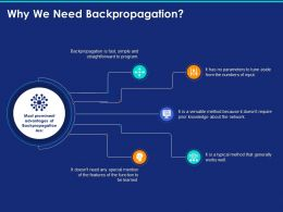 Why We Need Backpropagation Ppt Powerpoint Presentation Show Outfit