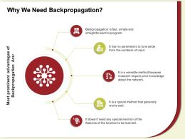 Why We Need Backpropagation Prior Knowledge Ppt Powerpoint Presentation Ideas Slides