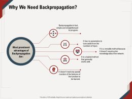 Why We Need Backpropagation Straightforward Ppt Powerpoint Presentation Layouts Demonstration