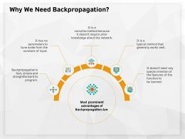 Why We Need Backpropagation Typical Method Ppt Powerpoint Presentation Styles Slide Download