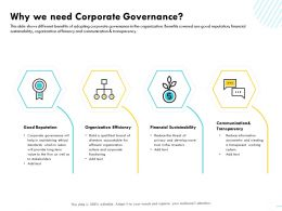Why We Need Corporate Governance M1599 Ppt Powerpoint Presentation Outline Grid