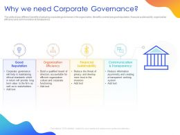 Why We Need Corporate Governance Ppt Powerpoint Presentation Layouts Format