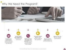 Why We Need The Program Ppt Powerpoint Presentation Pictures Graphics