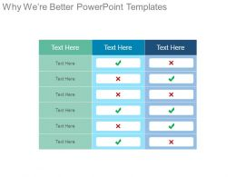 Why Were Better Powerpoint Templates