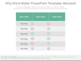 Why Were Better Powerpoint Templates Microsoft