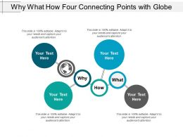 Why What How Four Connecting Points With Globe