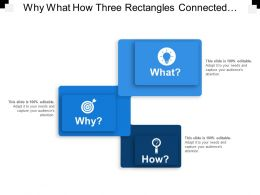 Why What How Three Rectangles Connected Text Boxes