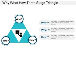 Why What How Three Stage Triangle
