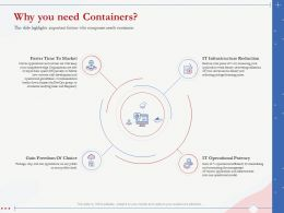 Why You Need Containers Gracefulness Containerization Ppt Presentation Designs