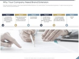 Why Your Company Need Brand Extension Lower Ppt Powerpoint Presentation Model Smartart