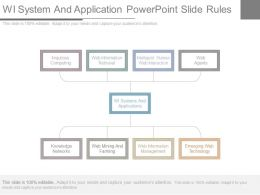 Wi System And Application Powerpoint Slide Rules