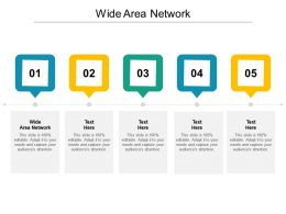Wide Area Network Ppt Powerpoint Presentation Styles Gallery Cpb