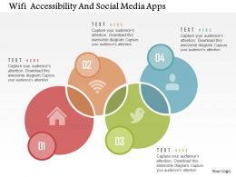Wifi Accessibility And Social Media Apps Flat Powerpoint Design