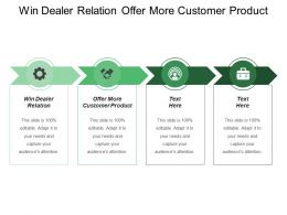 Win Dealer Relation Offer More Customer Product