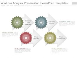Win Loss Analysis Presentation Powerpoint Templates