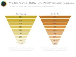 Win Loss Analysis Review Powerpoint Presentation Templates