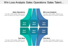 Win Loss Analysis Sales Operations Sales Talent Management