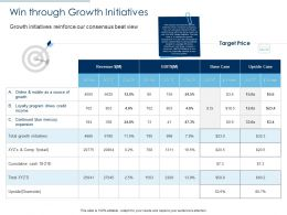 Win Through Growth Initiatives Credit Ppt Template Skills