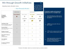 Win Through Growth Initiatives Program Ppt Styles Sample