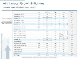 Win Through Growth Initiatives Reduction Ppt Example File