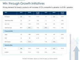 Win Through Growth Initiatives Sales Ppt Model