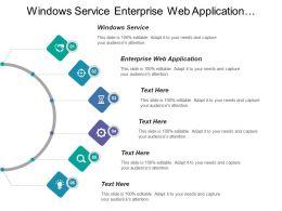 Windows Service Enterprise Web Application Enterprise Dashboard Microsoft Technologies