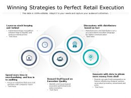 Winning Strategies To Perfect Retail Execution