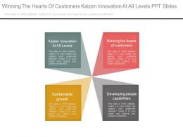 Winning The Hearts Of Customers Kaizen Innovation At All Levels Ppt Slides
