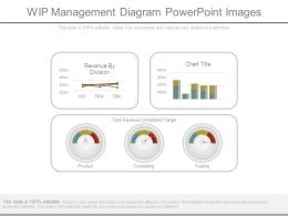 Wip Management Diagram Powerpoint Images