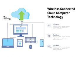 Wireless Connected Cloud Computer Technology