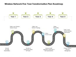 Wireless Network Five Year Transformation Plan Roadmap