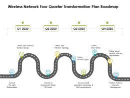 Wireless Network Four Quarter Transformation Plan Roadmap