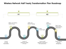 Wireless Network Half Yearly Transformation Plan Roadmap