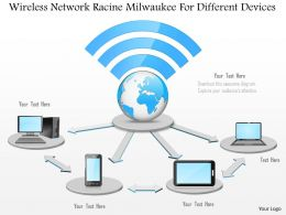 Wireless Network Racine Milwaukee For Different Devices Ppt Slides