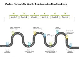 Wireless Network Six Months Transformation Plan Roadmap