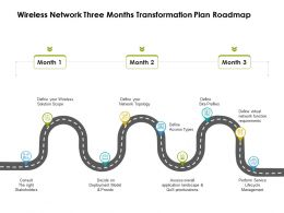 Wireless Network Three Months Transformation Plan Roadmap