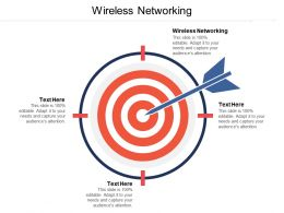 Wireless Networking Ppt Powerpoint Presentation Gallery Brochure Cpb
