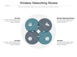 Wireless Networking Review Ppt Powerpoint Presentation Gallery Guidelines Cpb