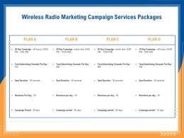 Wireless Radio Marketing Campaign Services Packages Ppt Gallery