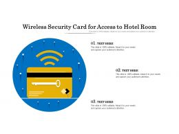 Wireless Security Card For Access To Hotel Room