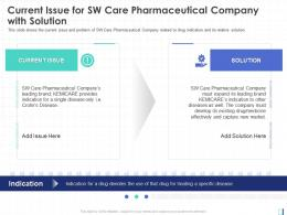 With Solution Expansion Leading Brand Pharmaceutical Company Develop Market Ppt Icon